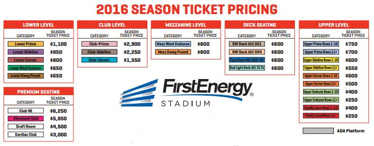 Cleveland Browns Season Ticket Pricing
